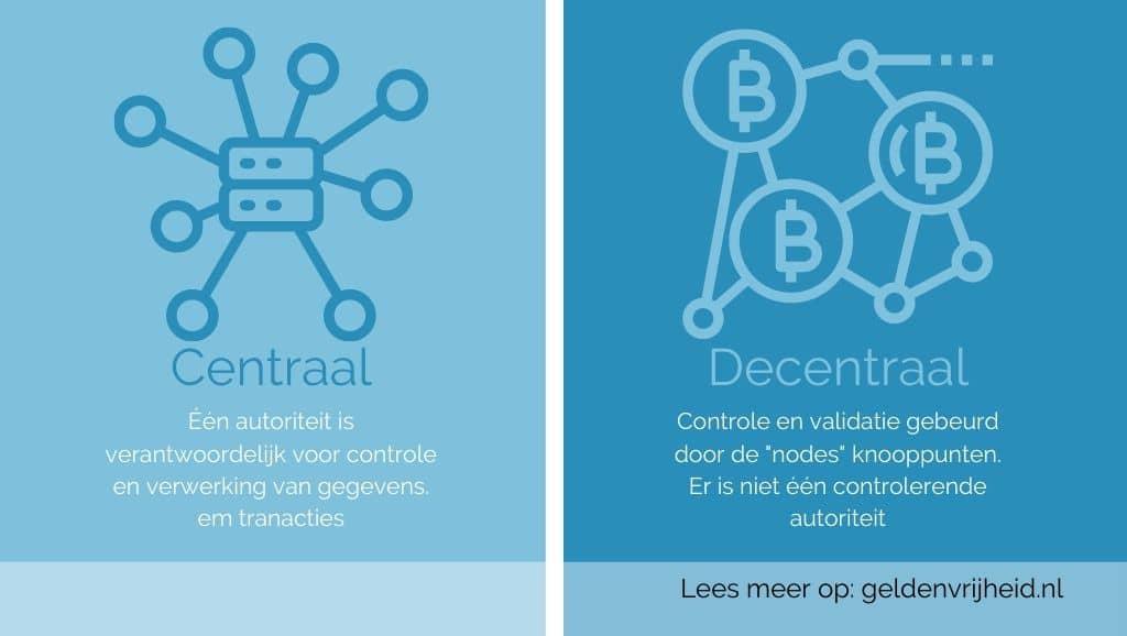 centraal-vs-decentraal-illustratie