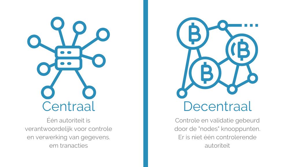 centraal vs decentraal